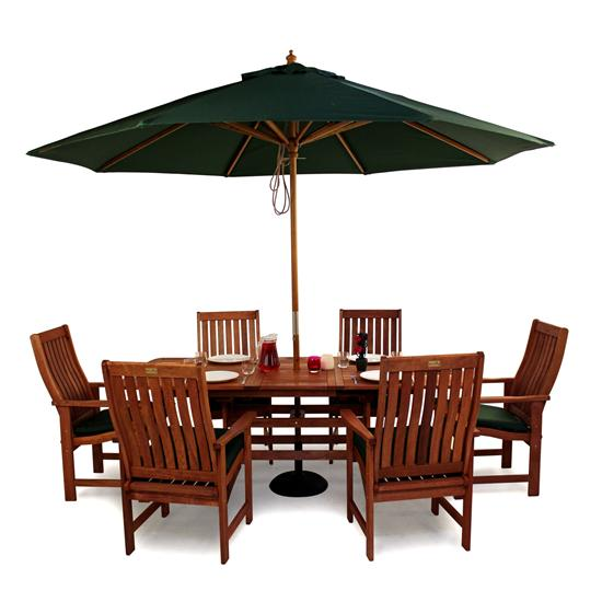 Guest Post How To Choose Outdoor Furniture That Lasts A