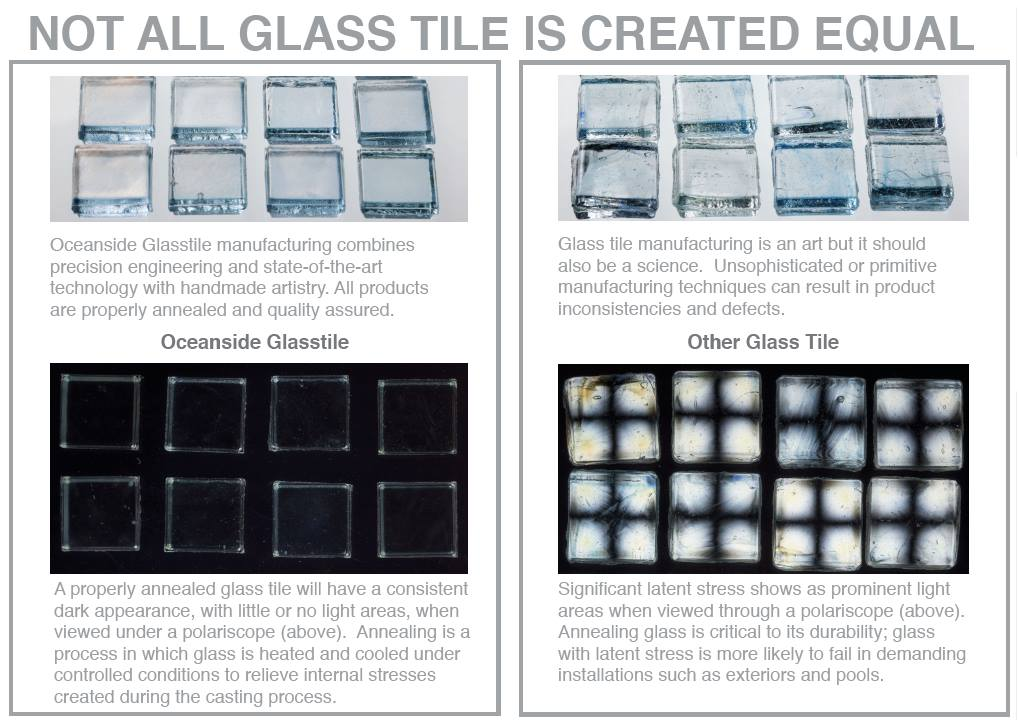 Oceanside Glass Quality Info