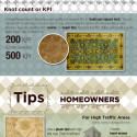 How to Spot a High-Quality Area Rug