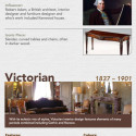 Design Through the Ages – Infographic